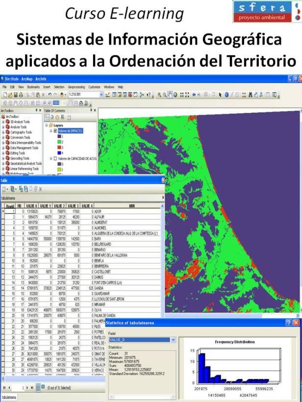 SIG_ORDENACION_TERRITORIO