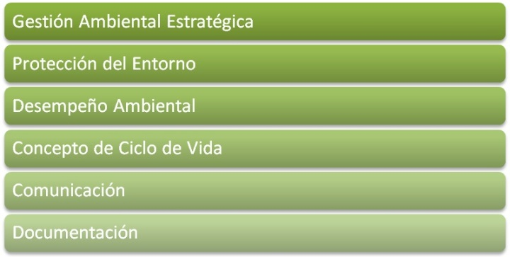 iso_14001_sfera_ambiental