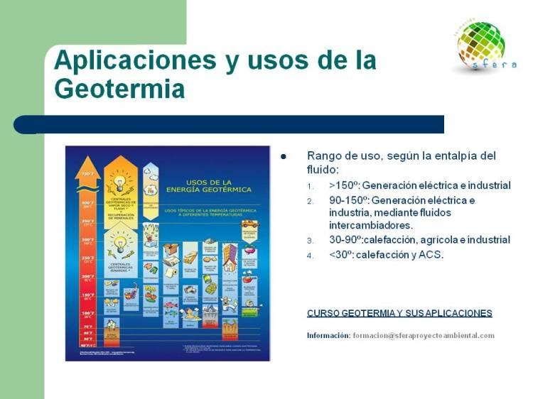 GEOTERMIA_aplicaciones_sfera_ambiental