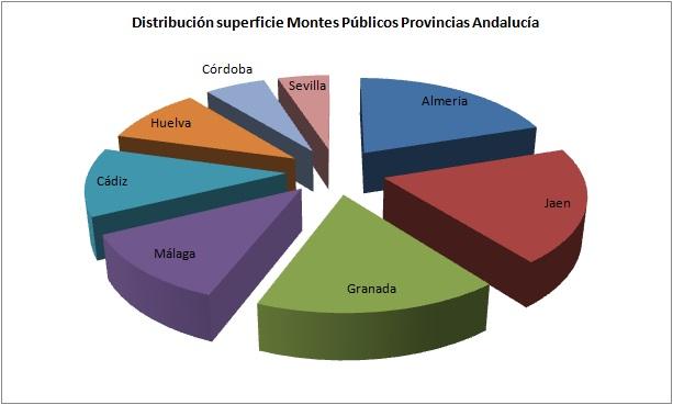 montes_publicos_andalucia_sfe_ambiental