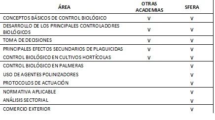 curso_control_biologico_plagas